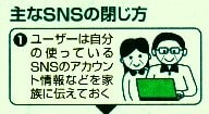 主なSNSの閉じ方No.1