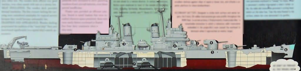クロスロード作戦と「ボルチモア」級重巡洋艦 - ネイビーブルーに恋をして