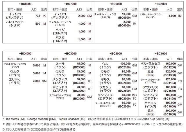 第22軍団デイオタリアナ - Legio XXII Deiotariana - JapaneseClass.jp