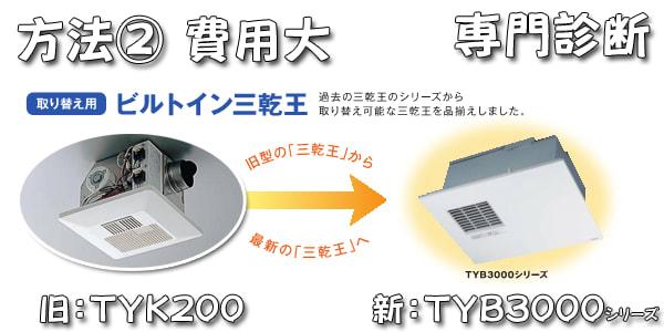 三乾王TYK200後継機種