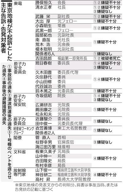 Tokyo_20130910