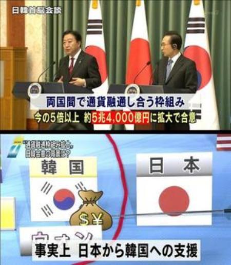 スワップ ニュース 韓国