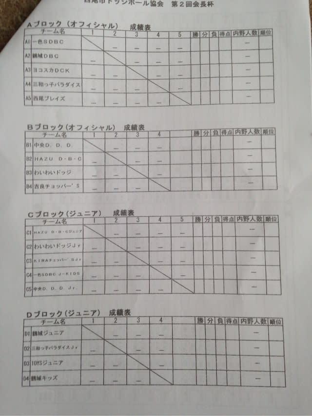 静岡 県 ドッジボール 協会