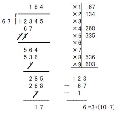 ... 割り算 を する 方法 割り算 の
