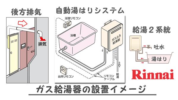 ガス給湯器の設置イメージ