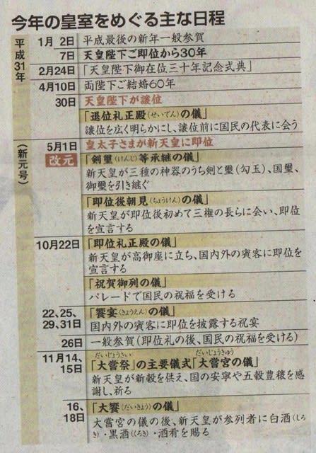 皇位継承に関わる51の儀礼・行事について - CHIKU-CHANの神戸・岩国 ...