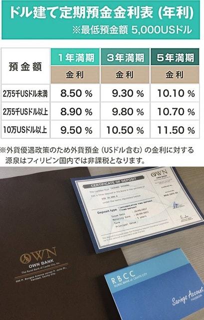 利率 の 良い 定期 預金