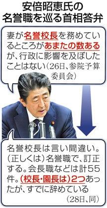安倍首相「昭恵が名誉校長をして...