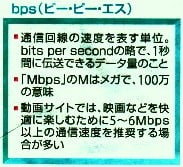 bps(ビー・ピー・エス)の説明