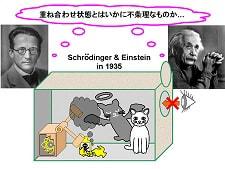 「量子力学の<シュレディンガーの猫>じゃないけれど、<死んでいてかつ生きている猫>が、閉じ込められた青酸発生装置入りの箱の中で、にゃあ、と鳴いている、その声  ...