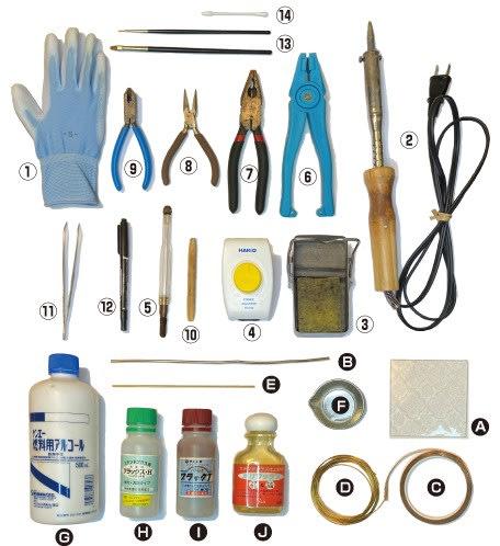用意する道具や材料について