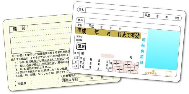 延長 大阪府警 免許更新