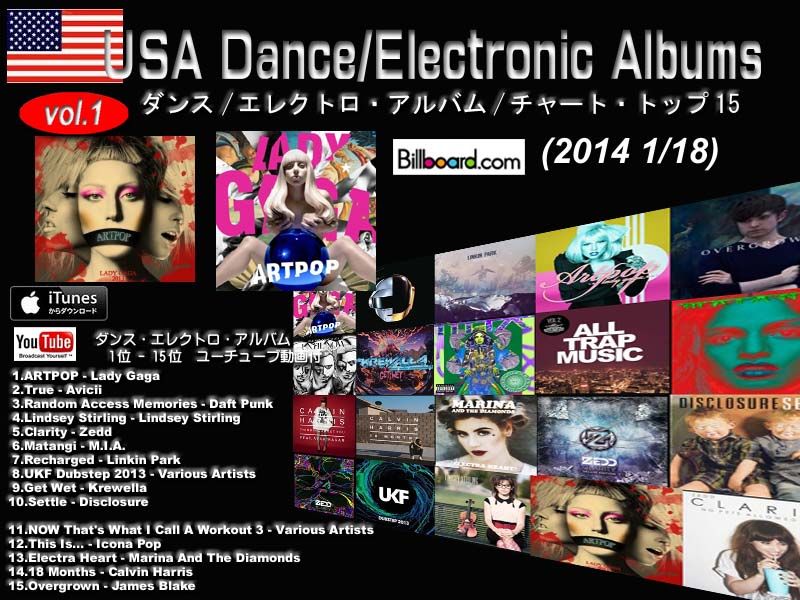 アメリカ/エレクト/クラブ・アルバム/音楽/ランキング(2013 1/18 ...