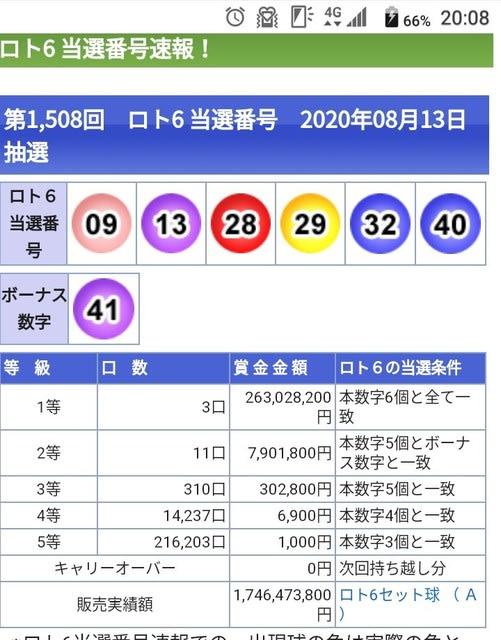 結果 宝くじ ロト 6