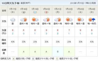 淡路島 天気