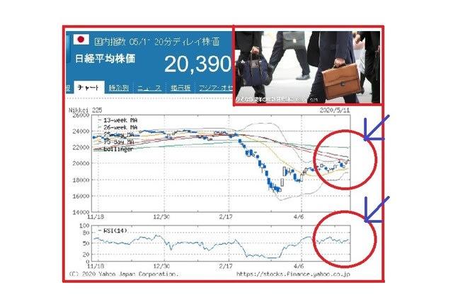 株価 りそな 銀行