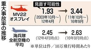 東京新聞掲載画像