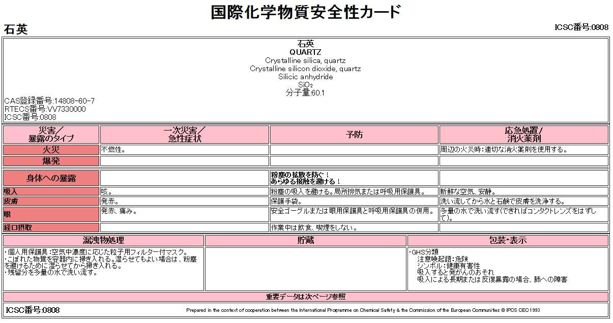 国際化学物質安全性カード - Int...