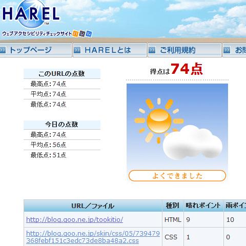 HAREL(ハレル)でサイトチェック