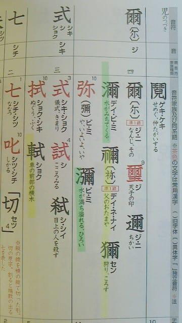 うろ覚え 漢字
