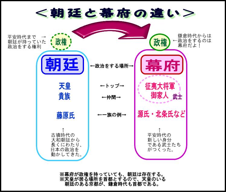 社会科塾講師☆ブログ~しゃかりき!~