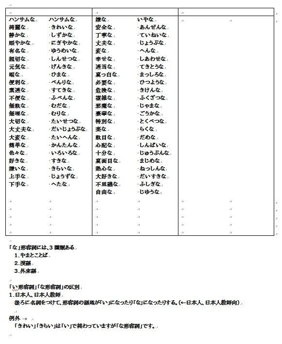 名詞文・形容詞文 - ばばちゃん...