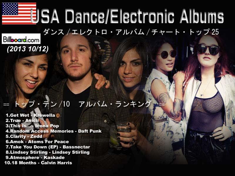 アメリカ/ダンス/クラブ/音楽/エレクトロ・アルバム ...