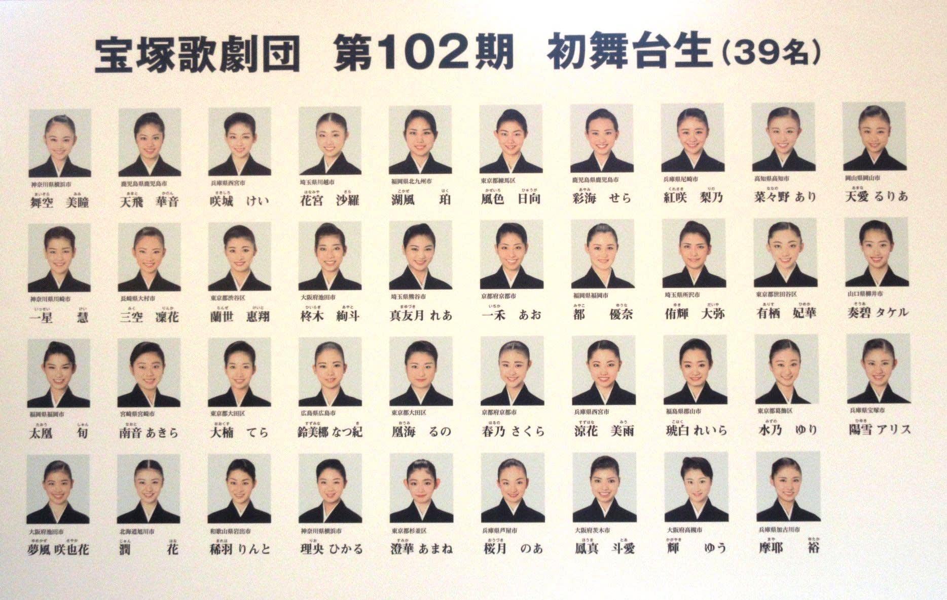 宝塚歌劇便り 59 - KAZUの雑記帳