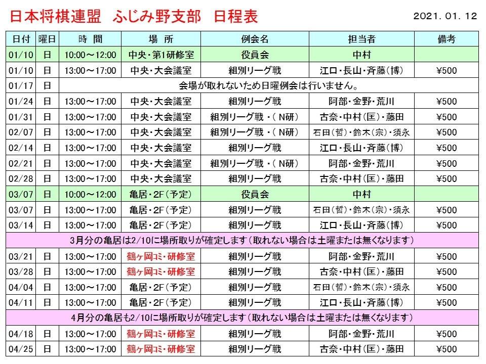 日程 将棋 王座戦中継サイト