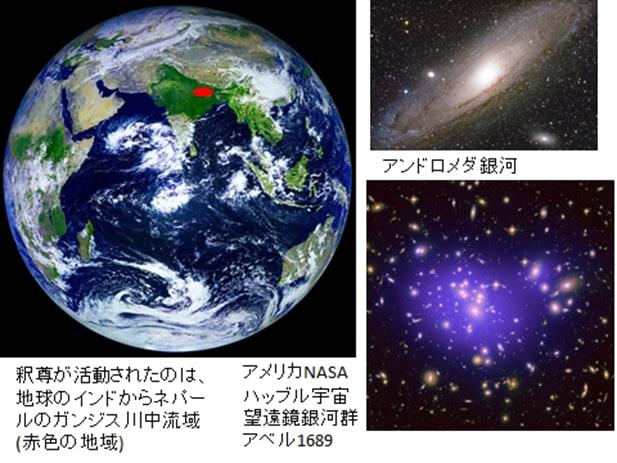 e25154538e 釈尊は阿弥陀経で宇宙には人類が住む無数の惑星があることを説かれている ...