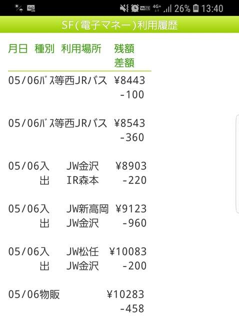 北陸ICOCAエリアでのSF(電子マネー)利用履歴