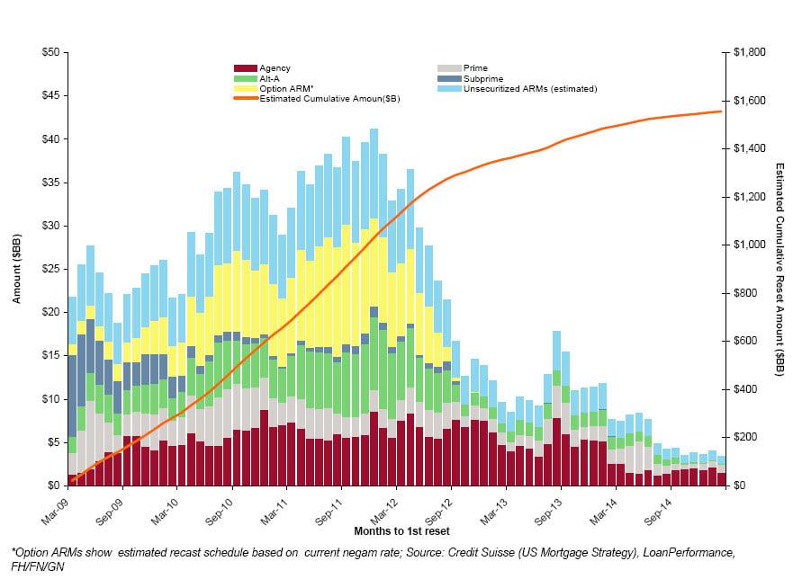 2009年6月のブログ記事一覧-債券...