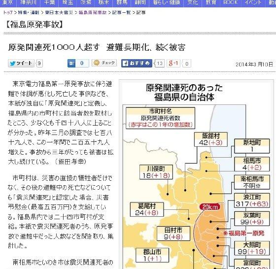 福島原発事故_東京新聞_20140310