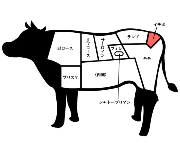 Provisions Newsletter July 2012 further Wild Game Processing moreover Beef 20chart moreover Kitchen 101 Fundamentals Of Cooking And Baking By Chasing Delicious as well Lead in meat. on cuts of beef chart