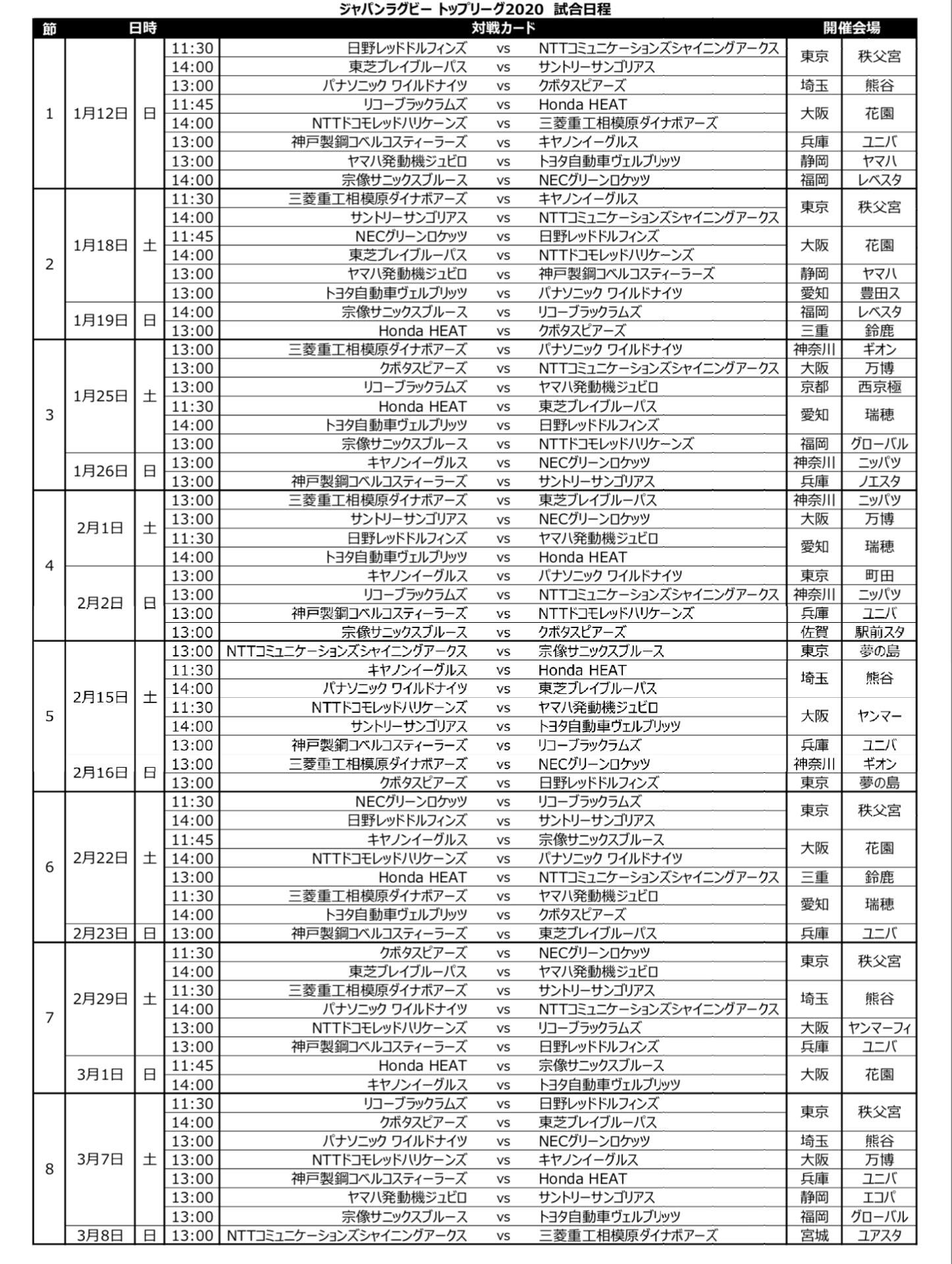 リーグ 日程 トップ