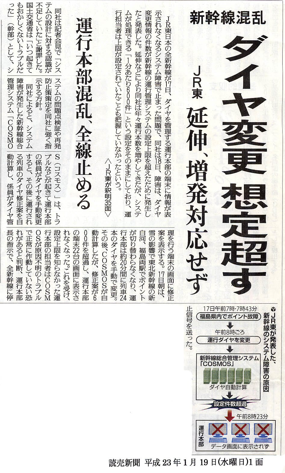 新幹線混乱「ダイヤ変更 想定超す」 初歩的ミスだから深刻、危機管理は ...