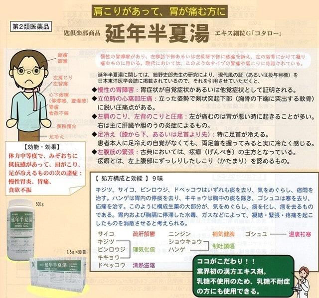 肩こりと痃癖:細野史郎先生の論...