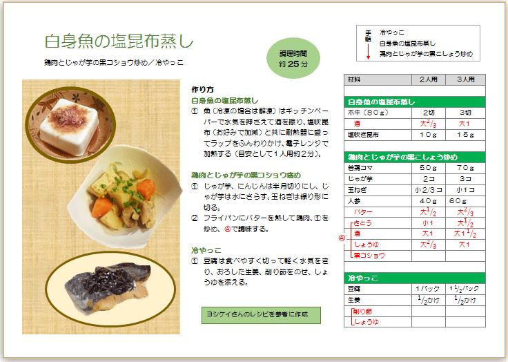 ヨシケイさんのある日のレシピを参考にワードで作成しました。