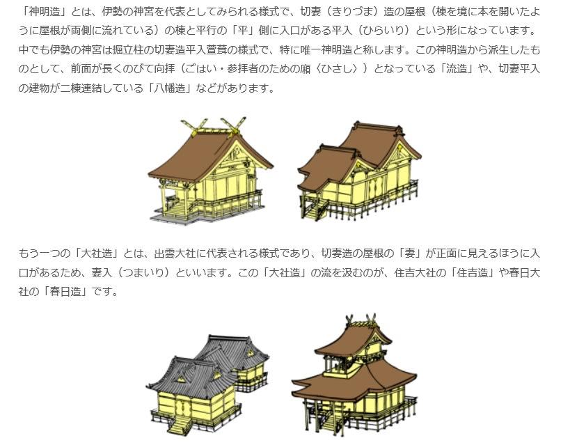 天照大神と伊勢神宮 - 古代日本...