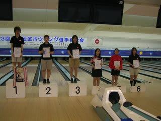 中国地区選手権大会成績4 - 島根県ボウリング連盟からのお知らせ