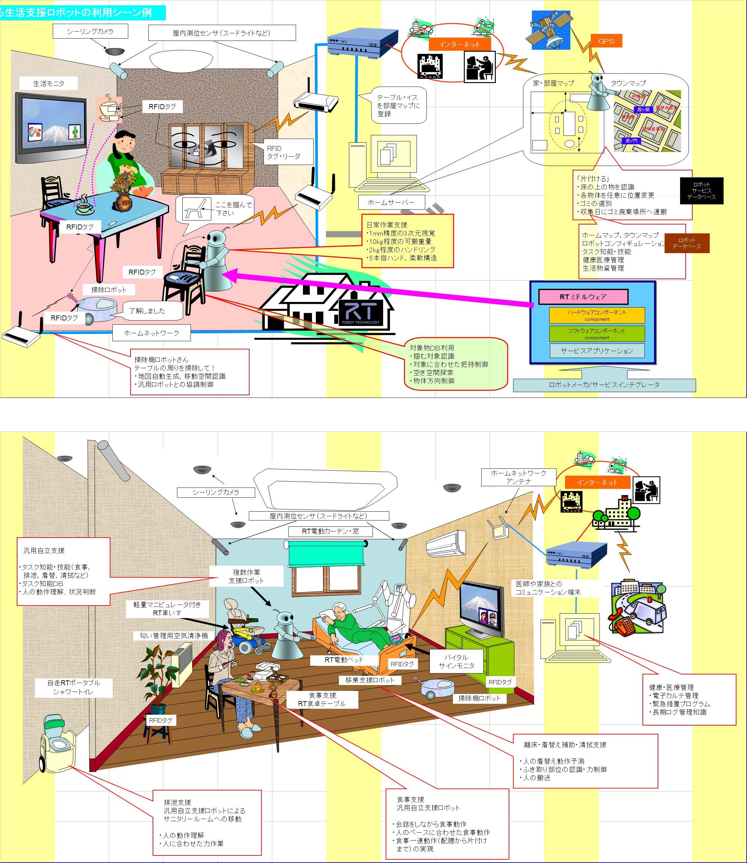 技術戦略マップ - 最適化問題に...