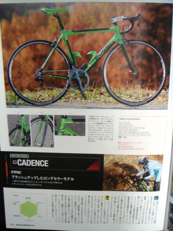 2011roadbikeimprecyfac