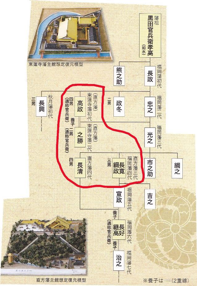 ○直方の秋色散歩;(3)内が磯ダム~福智山ダム付近 - 私の直方の風景