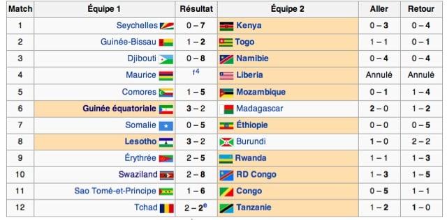 アフリカサッカー事情(4)~ワ...