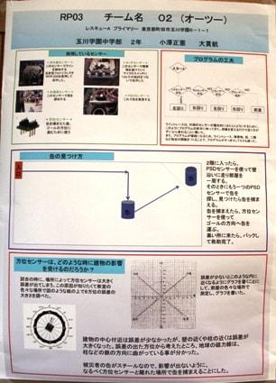 2013神奈川・西東京】 「O2」のプレゼンポスター , ロボカップ