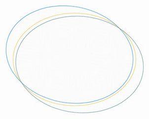 3本の楕円の合成