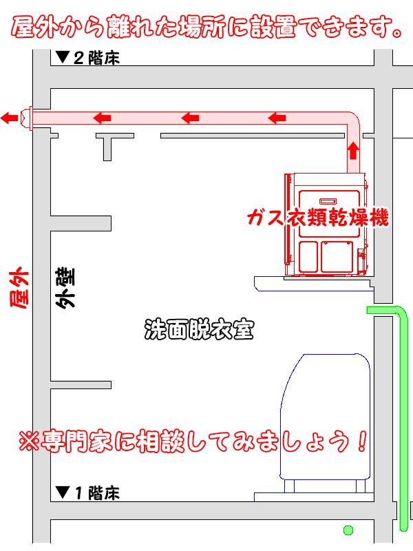 ガス衣類乾燥機は屋外から離れて場所にも設置できます。