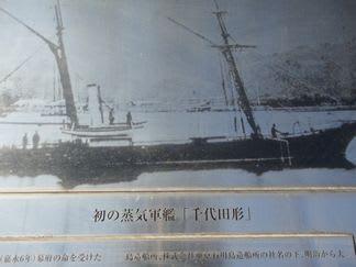 隅田川の流れと石川島そして中央...