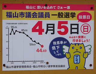 福山市議会選挙