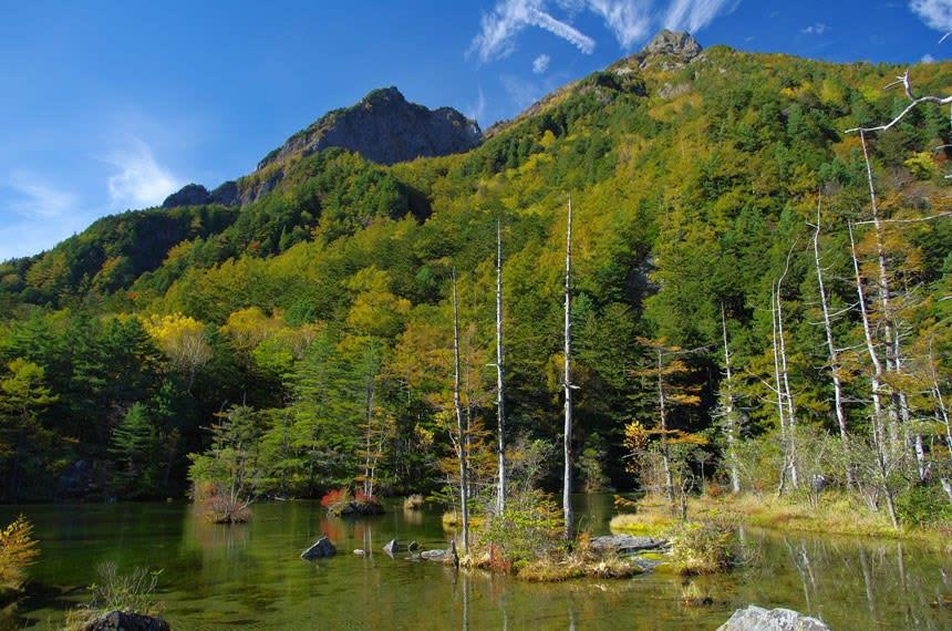 明神池と明神岳